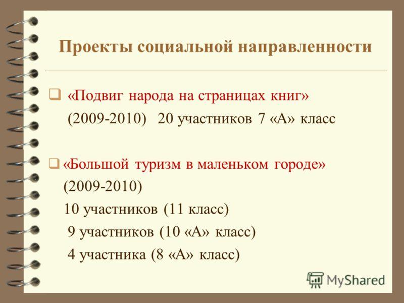 Проекты социальной направленности «Подвиг народа на страницах книг» (2009-2010) 20 участников 7 «А» класс «Большой туризм в маленьком городе» (2009-2010) 10 участников (11 класс) 9 участников (10 «А» класс) 4 участника (8 «А» класс)