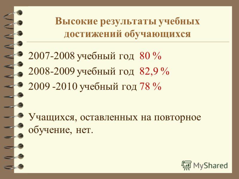 Высокие результаты учебных достижений обучающихся 2007-2008 учебный год 80 % 2008-2009 учебный год 82,9 % 2009 -2010 учебный год 78 % Учащихся, оставленных на повторное обучение, нет.