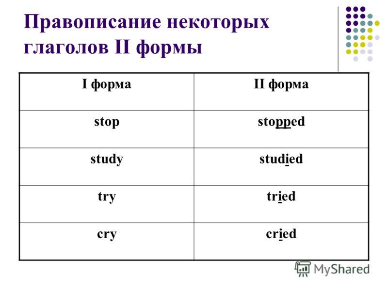 Правописание некоторых глаголов II формы I формаII форма stopstopped studystudied trytried crycried