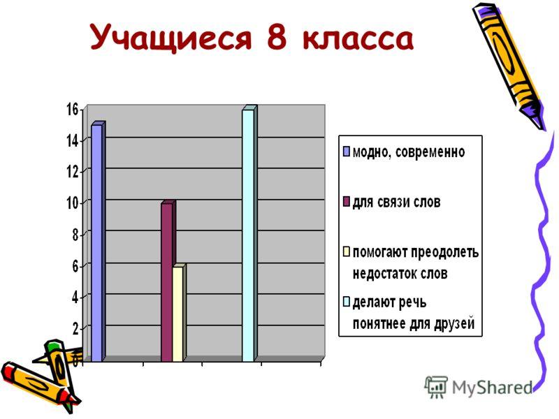 Учащиеся 8 класса