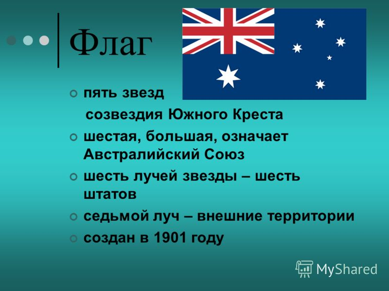 Флаг пять звезд созвездия Южного Креста шестая, большая, означает Австралийский Союз шесть лучей звезды – шесть штатов седьмой луч – внешние территории создан в 1901 году
