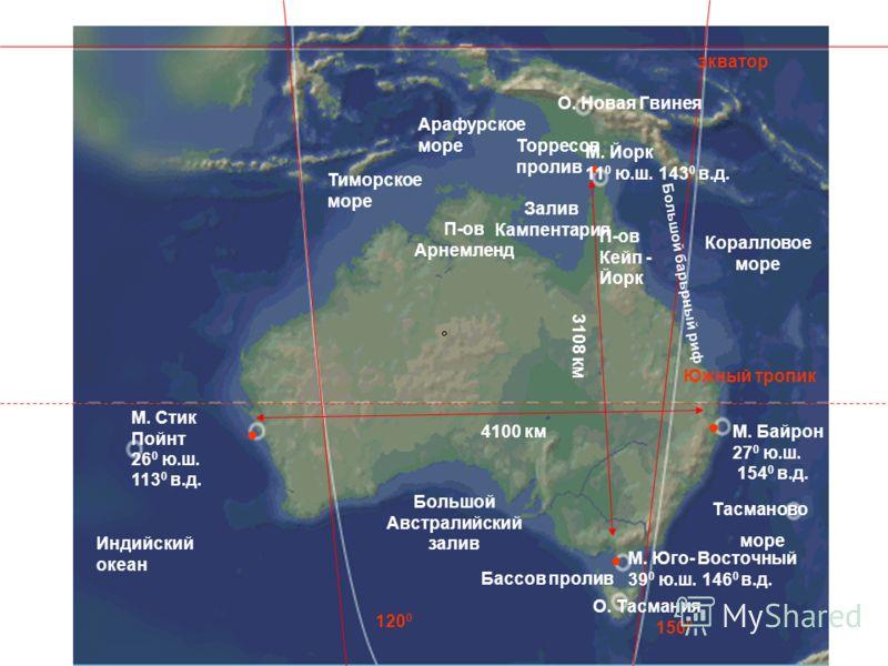 Южный тропик М. Йорк 11 0 ю.ш. 143 0 в.д. М. Стик Пойнт 26 0 ю.ш. 113 0 в.д. М. Байрон 27 0 ю.ш. 154 0 в.д. экватор 150 0 120 0 3108 км 4100 км Большой барьрный риф Коралловое море Тасманово море О. Тасмания Бассов пролив Большой Австралийский залив