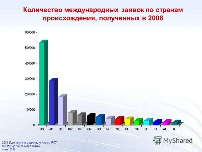 4 Количество международных заявок по странам происхождения, полученных в 2008 2009 Изменение и развитие системы РСТ Международное бюро ВОИС июнь 2009