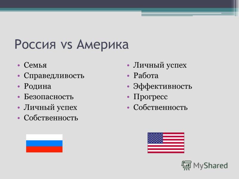 Россия vs Америка Семья Справедливость Родина Безопасность Личный успех Собственность Личный успех Работа Эффективность Прогресс Собственность