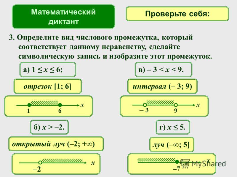 3. Определите вид числового промежутка, который соответствует данному неравенству, сделайте символическую запись и изобразите этот промежуток. отрезок [1; 6] а) 1 x 6; 1 x 6 Математический диктант Проверьте себя: б) x > –2. открытый луч (–2; +) –2 x