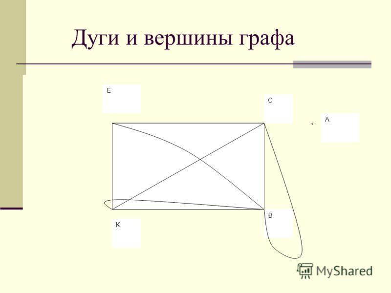 Дуги и вершины графа А В С Е К