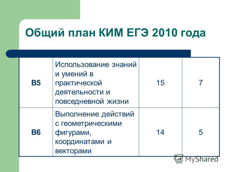 Общий план КИМ ЕГЭ 2010 года В5 Использование знаний и умений в практической деятельности и повседневной жизни 157 В6 Выполнение действий с геометрическими фигурами, координатами и векторами 145