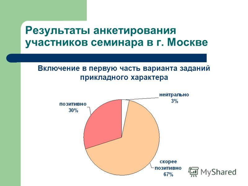 Результаты анкетирования участников семинара в г. Москве Включение в первую часть варианта заданий прикладного характера