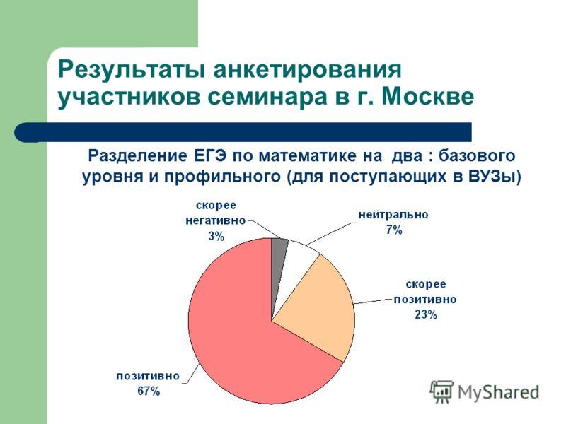 Результаты анкетирования участников семинара в г. Москве Разделение ЕГЭ по математике на два : базового уровня и профильного (для поступающих в ВУЗы)