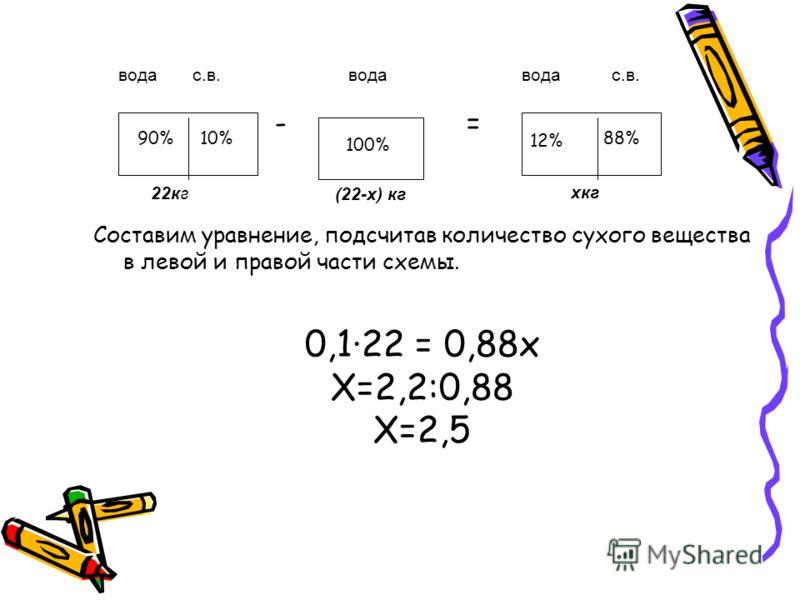 Составим уравнение, подсчитав количество сухого вещества в левой и правой части схемы. вода с.в. 10% 100% 88% 22кг (22-х) кг хкг 90% 12% -= 0,122 = 0,88х Х=2,2:0,88 Х=2,5