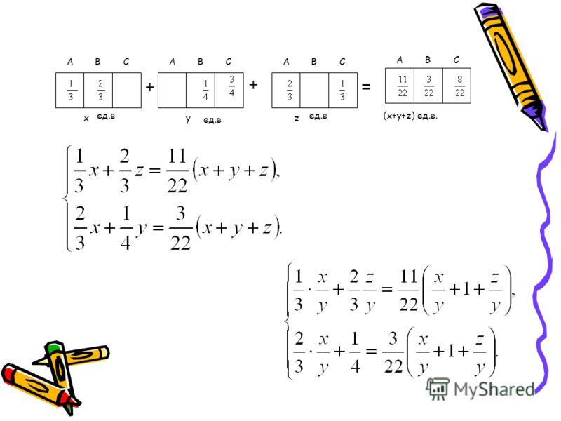x (x+y+z) ед.в. yz ВCA + + = ВCAВCAВCA ед.в