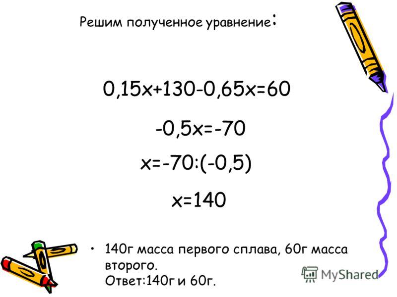 Решим полученное уравнение : 0,15х+130-0,65х=60 140г масса первого сплава, 60г масса второго. Ответ:140г и 60г. -0,5х=-70 х=-70:(-0,5) х=140