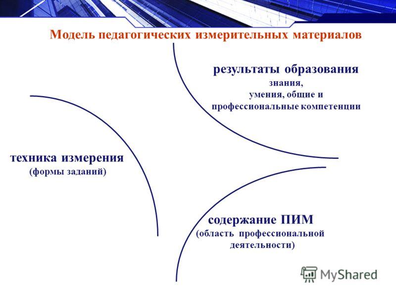 Модель педагогических измерительных материалов содержание ПИМ (область профессиональной деятельности) техника измерения (формы заданий) результаты образования знания, умения, общие и профессиональные компетенции