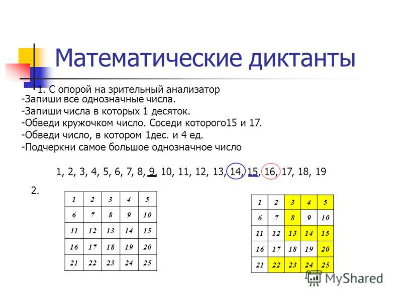 Математические диктанты 12345 678910 1112131415 1617181920 2122232425 -Запиши все однозначные числа. -Запиши числа в которых 1 десяток. -Обведи кружочком число. Соседи которого15 и 17. -Обведи число, в котором 1дес. и 4 ед. -Подчеркни самое большое о