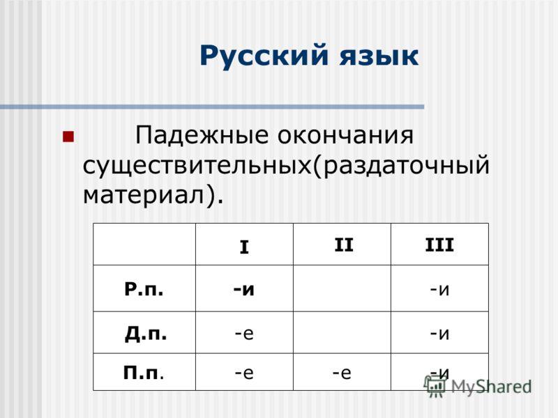 Русский язык Падежные окончания существительных(раздаточный материал). I IIIII Р.п.-и Д.п.-е-и П.п.-е -и