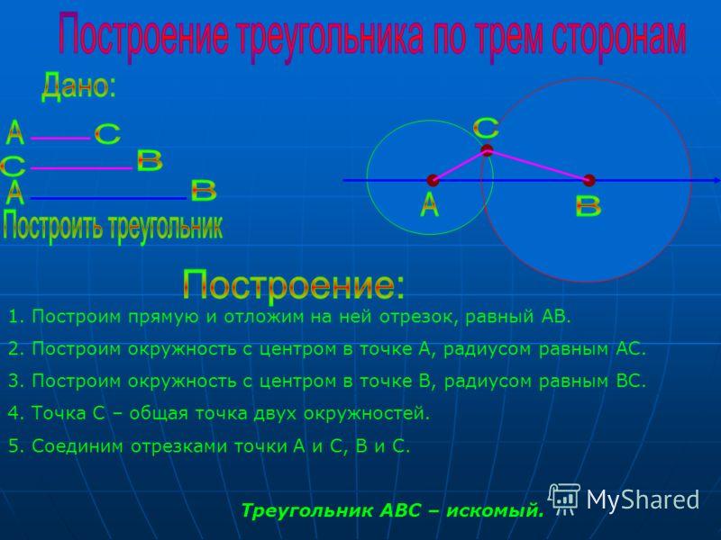 1. Построим прямую и отложим на ней отрезок, равный АВ. 2. Построим окружность с центром в точке А, радиусом равным АС. 3. Построим окружность с центром в точке В, радиусом равным ВС. 4. Точка С – общая точка двух окружностей. 5. Соединим отрезками т
