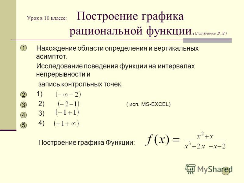 Урок в 10 классе: Построение графика рациональной функции. (Голубченко В. Я.) Нахождение области определения и вертикальных асимптот. Исследование поведения функции на интервалах непрерывности и запись контрольных точек. 1) 2) ( исп. MS-EXCEL) 3) 4)