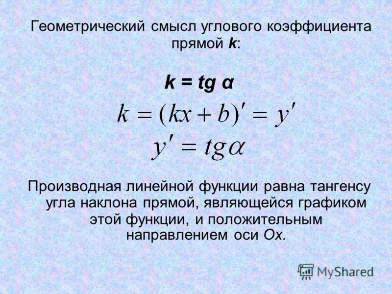 Геометрический смысл углового коэффициента прямой k: k = tg α Производная линейной функции равна тангенсу угла наклона прямой, являющейся графиком этой функции, и положительным направлением оси Ox.