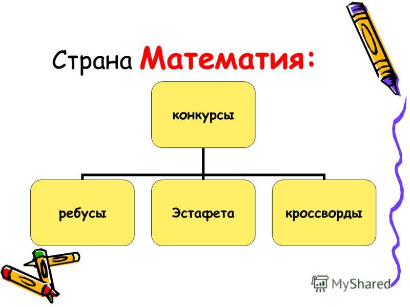 Страна Математия: конкурсы ребусыЭстафетакроссворды