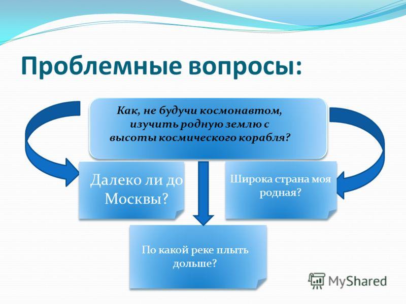 Проблемные вопросы: Как, не будучи космонавтом, изучить родную землю с высоты космического корабля? Широка страна моя родная? Далеко ли до Москвы? По какой реке плыть дольше?