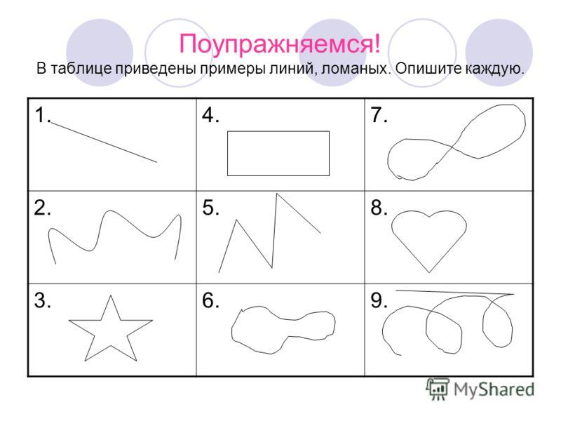 Поупражняемся! В таблице приведены примеры линий, ломаных. Опишите каждую. 1.4.7. 2.5.8. 3.6.9.