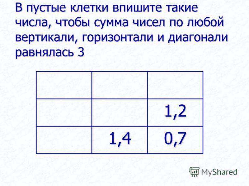 В пустые клетки впишите такие числа, чтобы сумма чисел по любой вертикали, горизонтали и диагонали равнялась 3 1,2 1,40,7