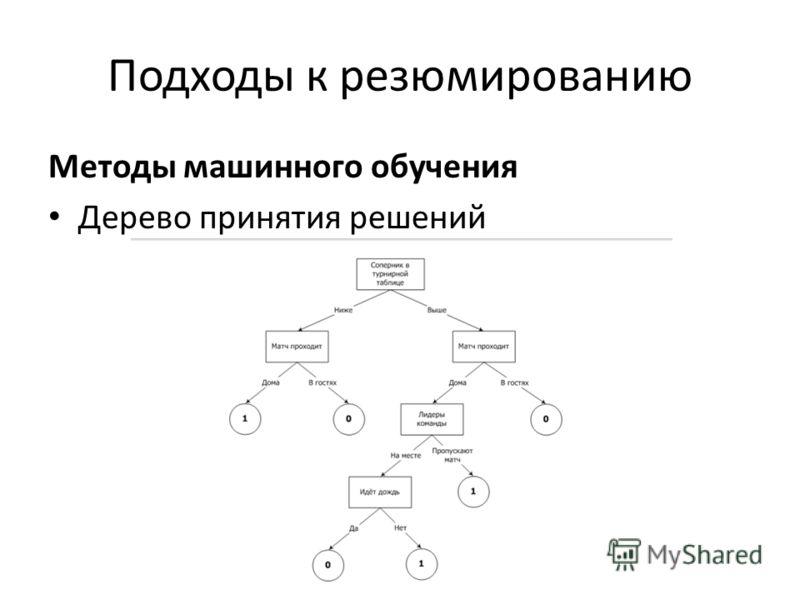 Подходы к резюмированию Методы машинного обучения Дерево принятия решений