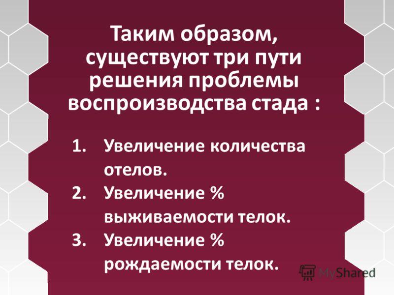 Таким образом, существуют три пути решения проблемы воспроизводства стада : 1.Увеличение количества отелов. 2.Увеличение % выживаемости телок. 3.Увеличение % рождаемости телок.