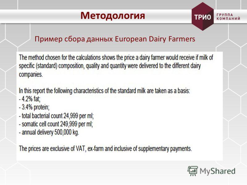 Методология Пример сбора данных European Dairy Farmers