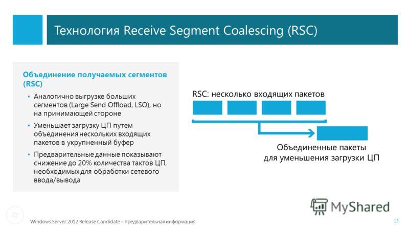 Windows Server 2012 Release Candidate – предварительная информация Объединение получаемых сегментов (RSC) Аналогично выгрузке больших сегментов (Large Send Offload, LSO), но на принимающей стороне Уменьшает загрузку ЦП путем объединения нескольких вх