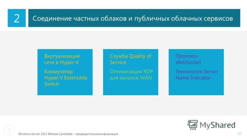 Windows Server 2012 Release Candidate – предварительная информация Соединение частных облаков и публичных облачных сервисов 32 Виртуализация сети в Hyper-V Коммутатор Hyper-V Extensible Switch Служба Quality of Service Оптимизация RDP для каналов WAN