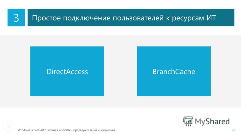 Windows Server 2012 Release Candidate – предварительная информация Простое подключение пользователей к ресурсам ИТ DirectAccessBranchCache 33 3