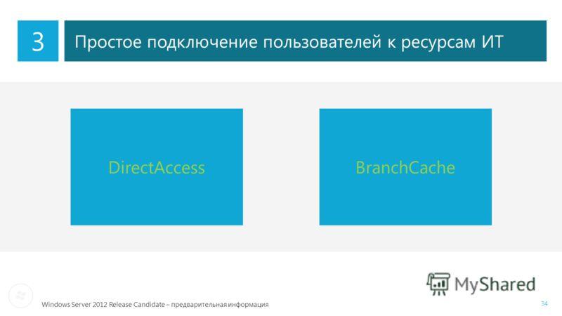 Windows Server 2012 Release Candidate – предварительная информация Простое подключение пользователей к ресурсам ИТ DirectAccessBranchCache 34 3