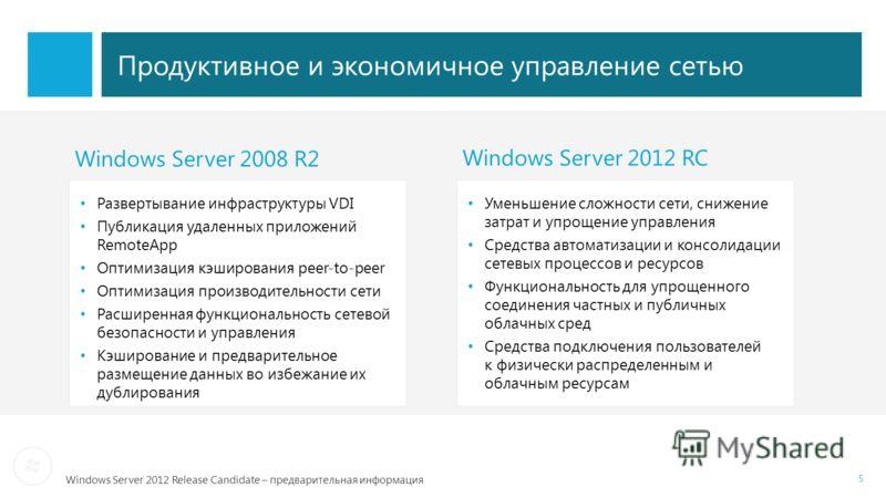 Windows Server 2012 Release Candidate – предварительная информация 5 Продуктивное и экономичное управление сетью Windows Server 2008 R2 Развертывание инфраструктуры VDI Публикация удаленных приложений RemoteApp Оптимизация кэширования peer-to-peer Оп