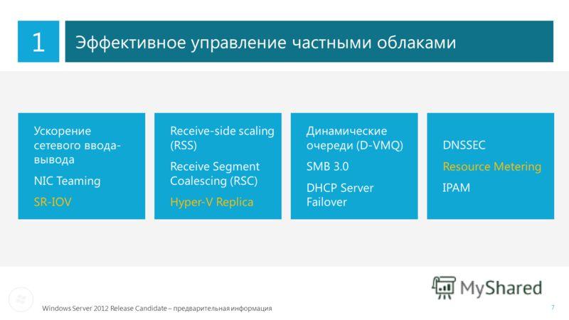Windows Server 2012 Release Candidate – предварительная информация Эффективное управление частными облаками 7 Ускорение сетевого ввода- вывода NIC Teaming SR-IOV Receive-side scaling (RSS) Receive Segment Coalescing (RSC) Hyper-V Replica Динамические
