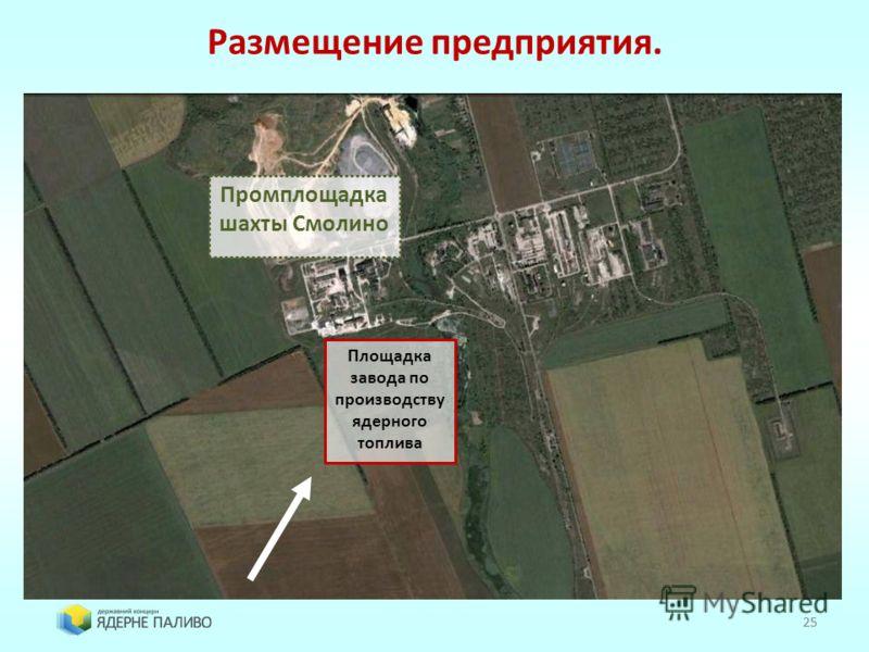 25 Промплощадка шахты Смолино Площадка завода по производству ядерного топлива Размещение предприятия.