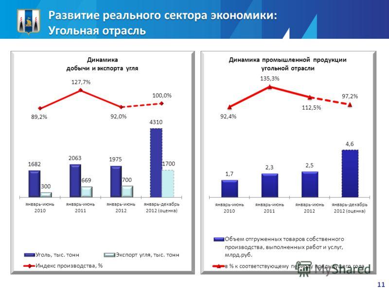 Развитие реального сектора экономики: Угольная отрасль 11