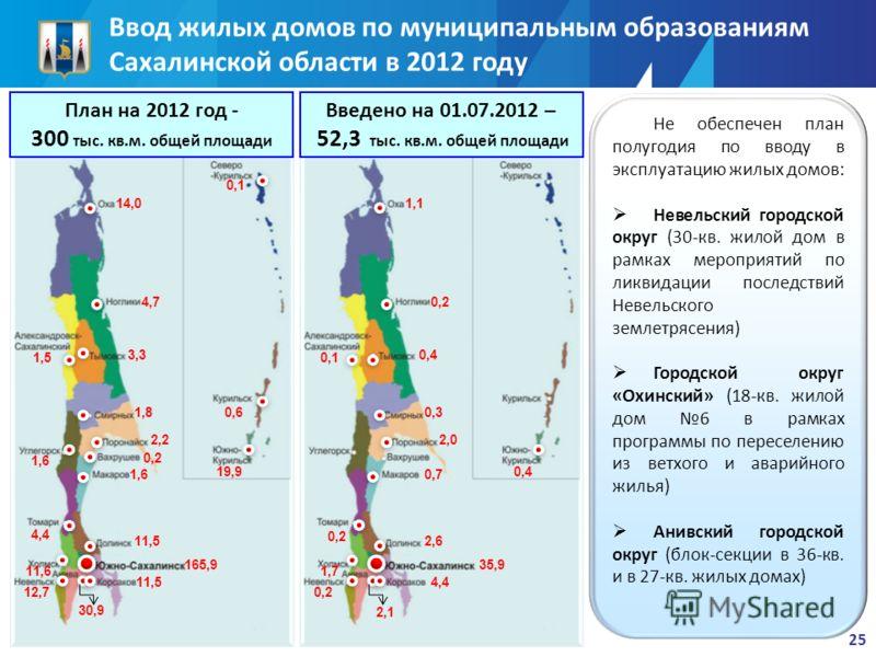 Ввод жилых домов по муниципальным образованиям Сахалинской области в 2012 году 25 14,0 1,5 30,9 11,5 0,6 1,6 12,7 4,7 2,2 0,1 1,8 4,4 3,3 1,6 11,6 19,9 165,9 План на 2012 год - 300 тыс. кв.м. общей площади Введено на 01.07.2012 – 52,3 тыс. кв.м. обще