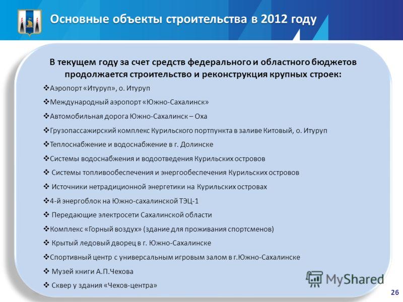 Основные объекты строительства в 2012 году В текущем году за счет средств федерального и областного бюджетов продолжается строительство и реконструкция крупных строек: Аэропорт «Итуруп», о. Итуруп Международный аэропорт «Южно-Сахалинск» Автомобильная