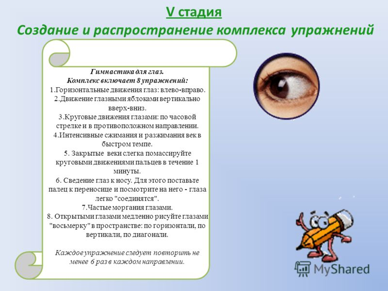 V стадия Создание и распространение комплекса упражнений Гимнастика для глаз. Комплекс включает 8 упражнений: 1.Горизонтальные движения глаз: влево-вправо. 2.Движение глазными яблоками вертикально вверх-вниз. 3.Круговые движения глазами: по часовой с
