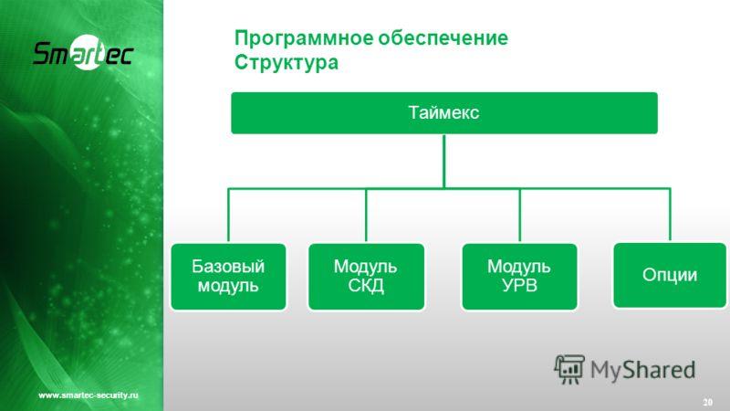 Программное обеспечение Структура 20 www.smartec-security.ru Таймекс Базовый модуль Модуль СКД Модуль УРВ Опции