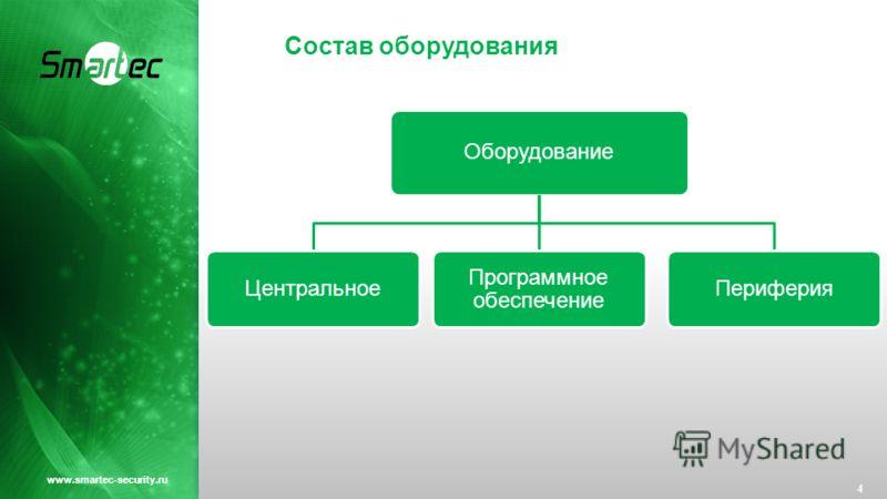 Состав оборудования 4 www.smartec-security.ru Оборудование Центральное Программное обеспечение Периферия