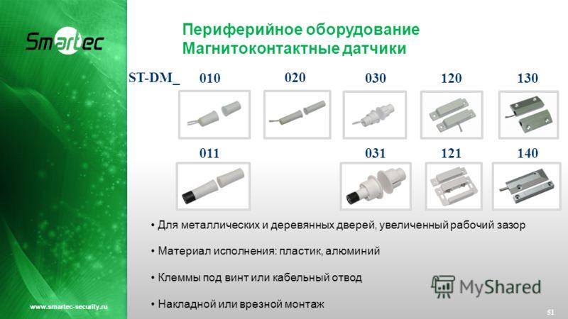 Периферийное оборудование Магнитоконтактные датчики 51 www.smartec-security.ru ST-DM_ 020 030120010130 031121121011140140 Для металлических и деревянных дверей, увеличенный рабочий зазор Материал исполнения: пластик, алюминий Клеммы под винт или кабе