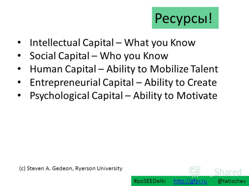 Intellectual Capital – What you Know Social Capital – Who you Know Human Capital – Ability to Mobilize Talent Entrepreneurial Capital – Ability to Create Psychological Capital – Ability to Motivate Ресурсы! #poSEEDelki http://gfpr.ru @tatischevhttp:/