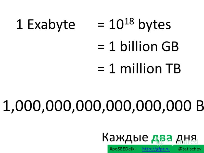1 Exabyte = 10 18 bytes = 1 billion GB = 1 million TB 1,000,000,000,000,000,000 B Каждые два дня #poSEEDelki http://gfpr.ru @tatischevhttp://gfpr.ru