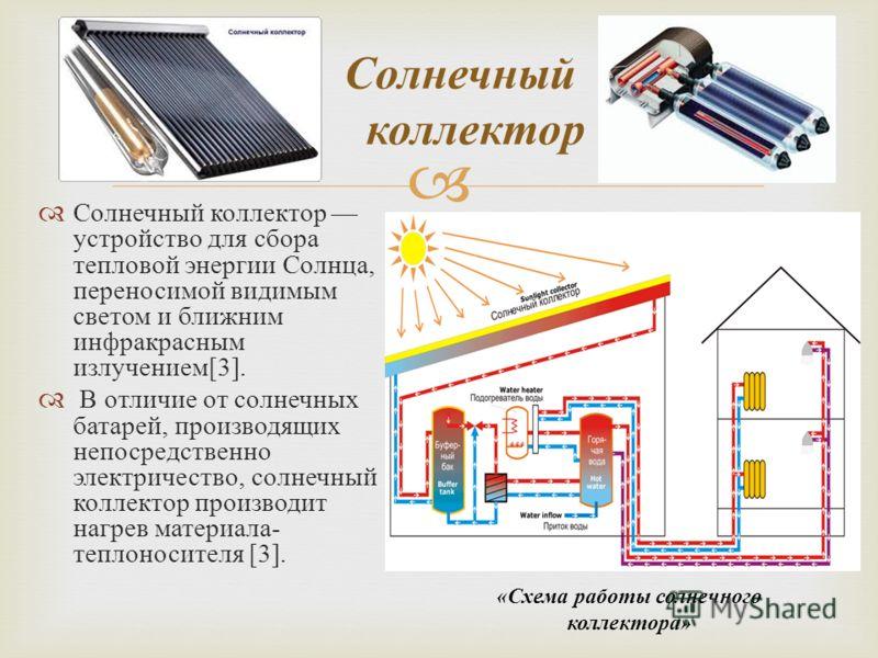 Солнечный коллектор устройство для сбора тепловой энергии Солнца, переносимой видимым светом и ближним инфракрасным излучением [3]. В отличие от солнечных батарей, производящих непосредственно электричество, солнечный коллектор производит нагрев мате
