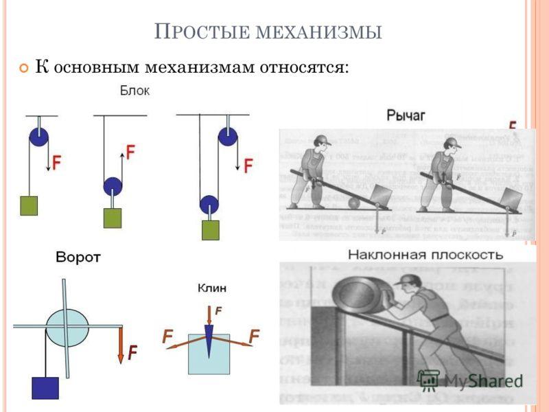 П РОСТЫЕ МЕХАНИЗМЫ К основным механизмам относятся: