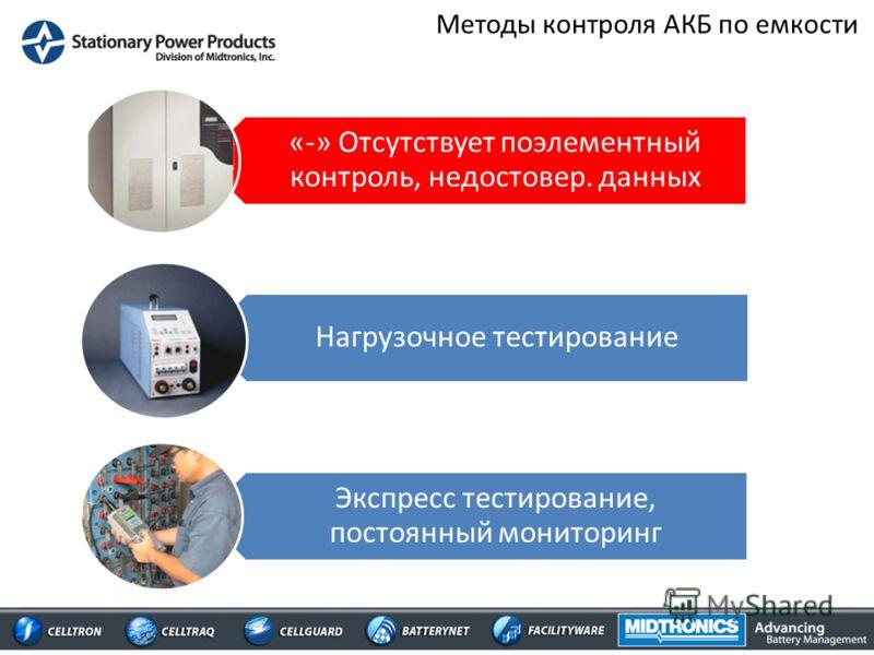 Методы контроля АКБ по емкости «-» Отсутствует поэлементный контроль, недостовер. данных Нагрузочное тестирование Экспресс тестирование, постоянный мониторинг