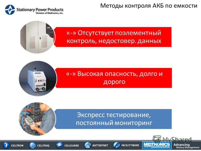 Методы контроля АКБ по емкости «-» Отсутствует поэлементный контроль, недостовер. данных «-» Высокая опасность, долго и дорого Экспресс тестирование, постоянный мониторинг