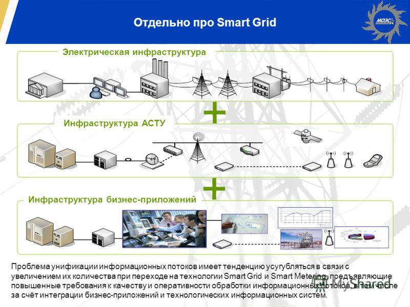 Отдельно про Smart Grid Проблема унификации информационных потоков имеет тенденцию усугубляться в связи с увеличением их количества при переходе на технологии Smart Grid и Smart Metering, предъявляющие повышенные требования к качеству и оперативности